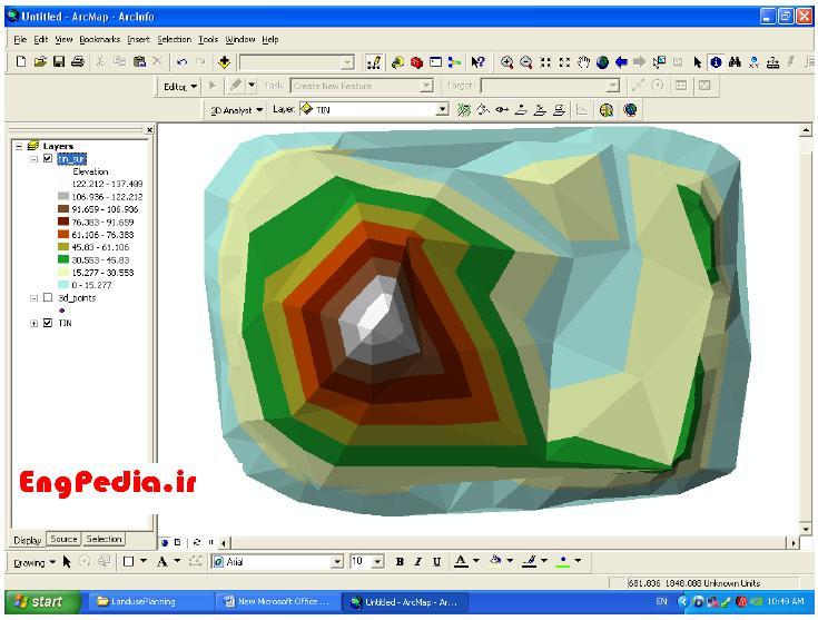 مدلسازی توپوگرافی