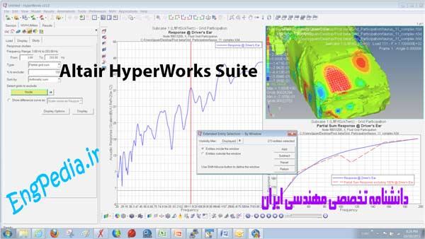 Altair HyperWorks Suite