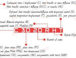 قواعد نامگذاری المانهای آباکوس
