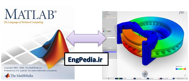 Matlab and Abaqus