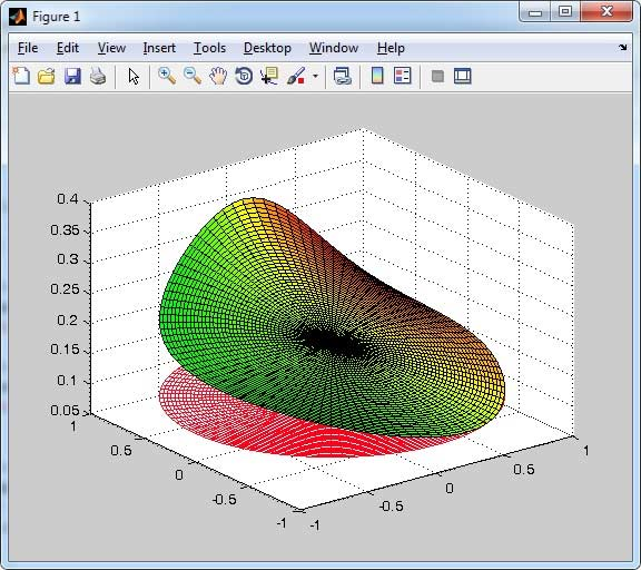 complex-function-matlab