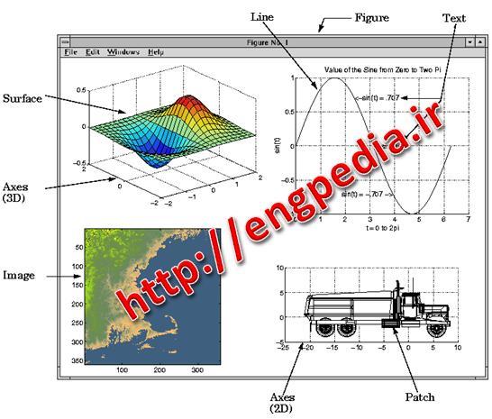 .Computer Matlab Graphics