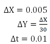 fin equation